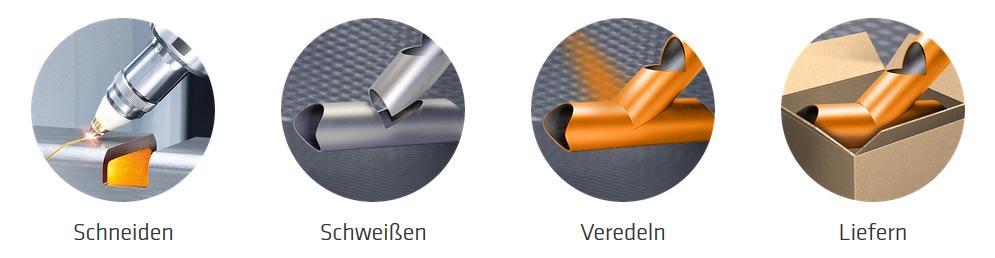 Schneiden, Schweißen, Kanten von der E+R Laserblechtechnik GmbH